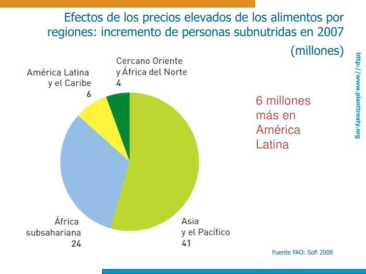 Efectos de los precios elevados de los alimentos por regiones: incremento de personas subnutridas en 2007             (millones)