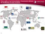 c mo aplica a las universidades conectando millones de estudiantes en todo el mundo