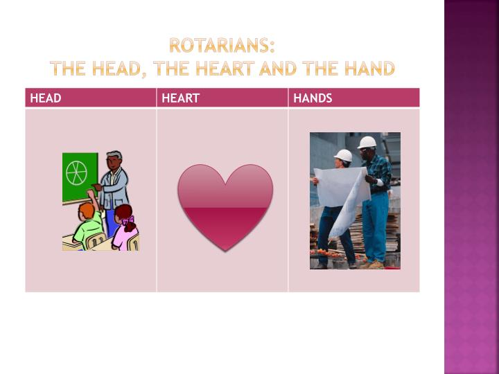 Rotarians the head the heart and the hand