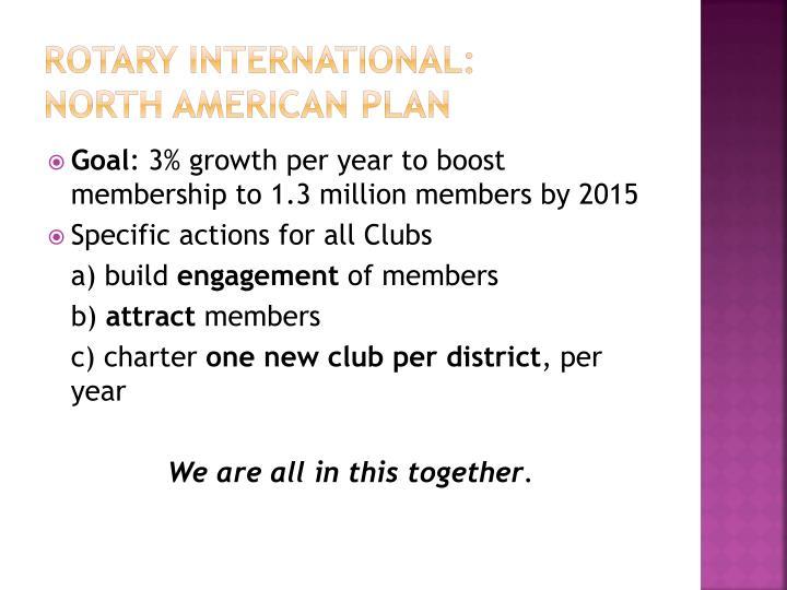 Rotary International: