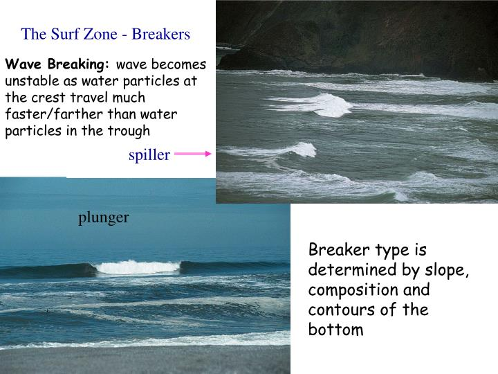 The Surf Zone - Breakers