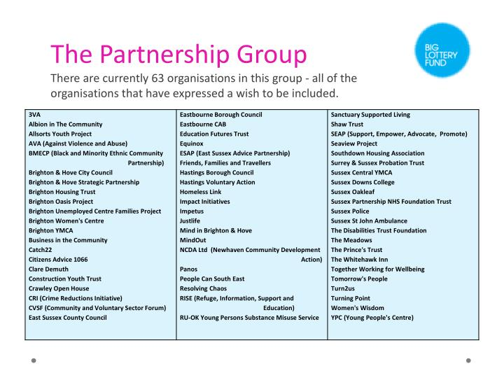 The Partnership Group