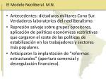 el modelo neoliberal m n