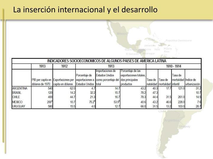 La inserción internacional y el desarrollo