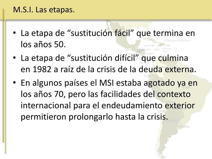 M.S.I. Las etapas.
