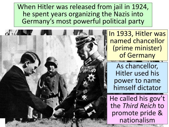 When Hitler was released from jail in 1924,