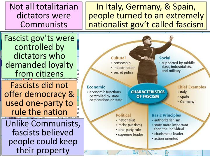 Not all totalitarian dictators were Communists