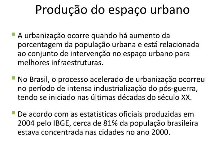 Produção do espaço urbano