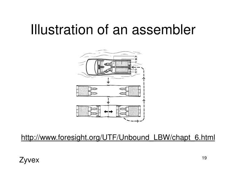 Illustration of an assembler