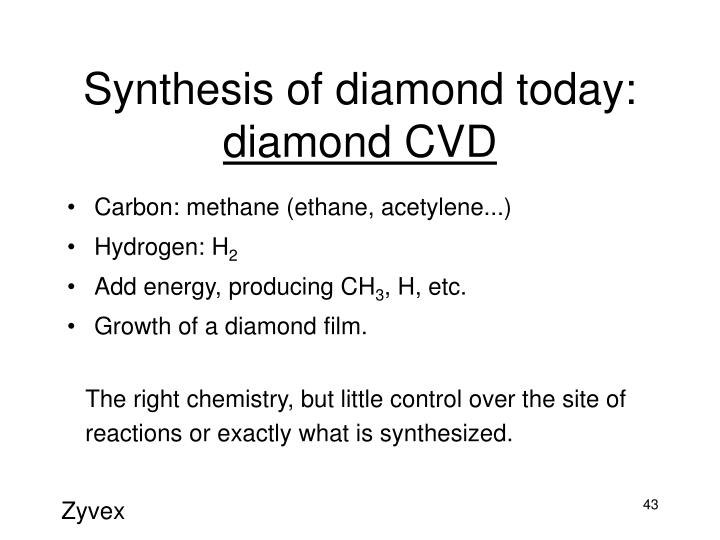 Synthesis of diamond today: