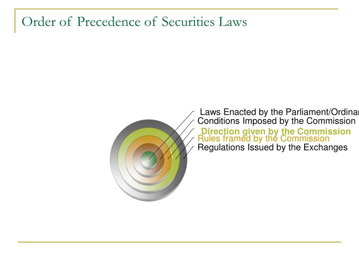 Order of Precedence of Securities Laws