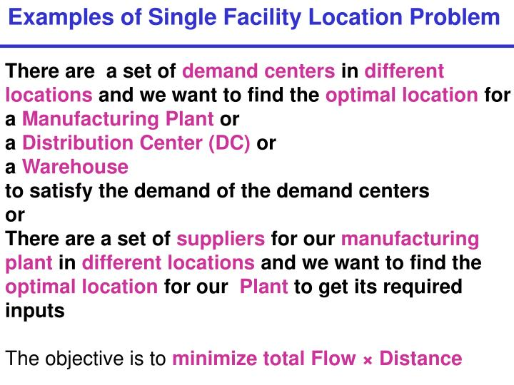 Examples of Single Facility Location Problem