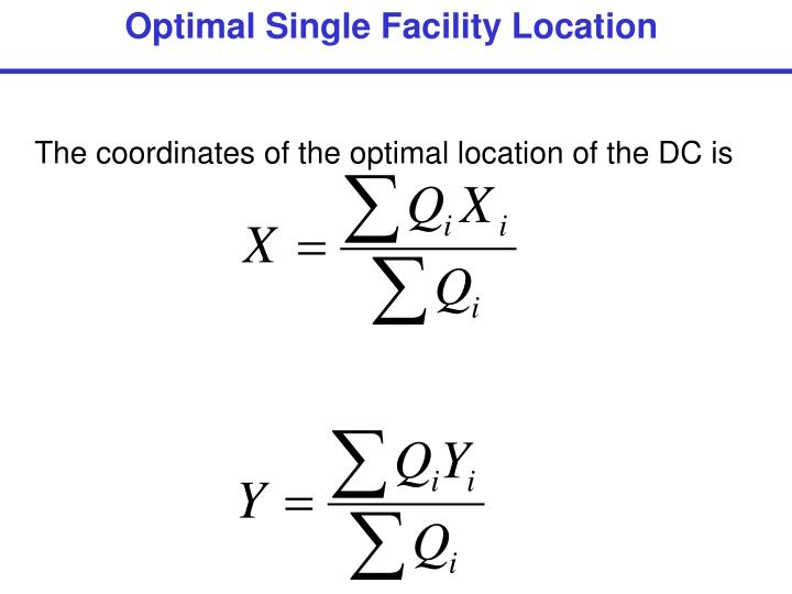 Optimal Single Facility Location