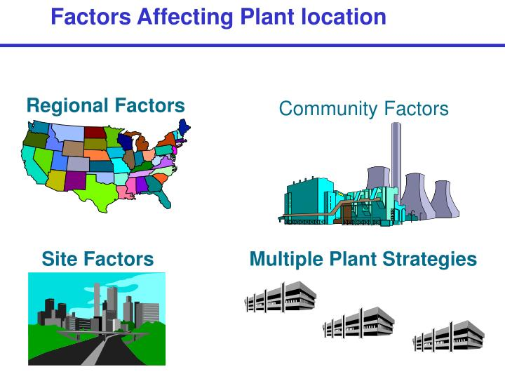 Factors Affecting Plant location