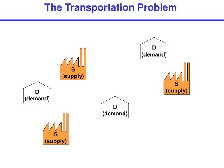 The Transportation Problem
