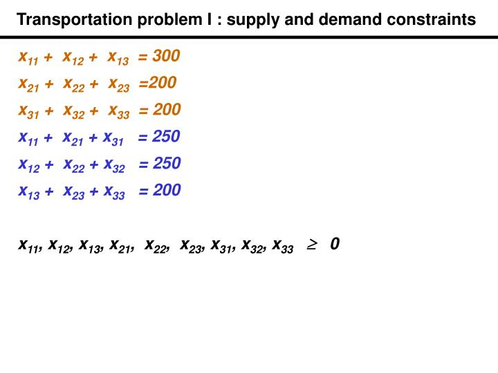 Transportation problem I : supply and demand constraints