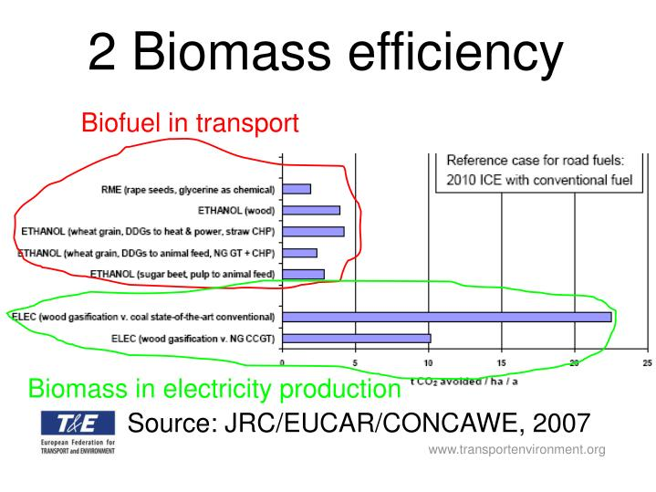 2 Biomass efficiency