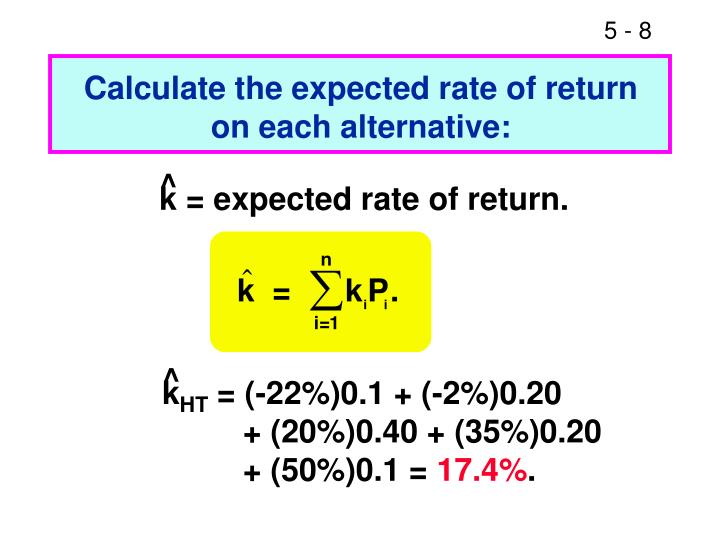 Calculate the expected rate of return on each alternative: