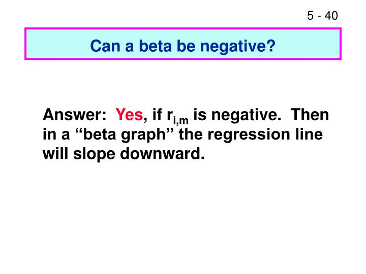 Can a beta be negative?