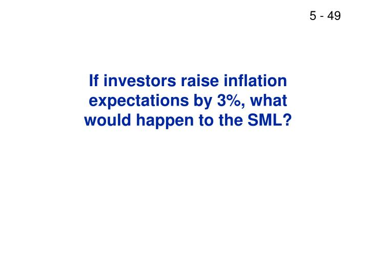 If investors raise inflation