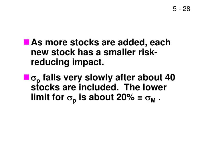 As more stocks are added, each new stock has a smaller risk-reducing impact.