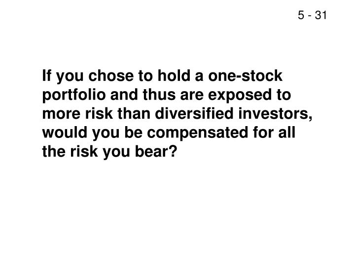 If you chose to hold a one-stock portfolio and thus are exposed to more risk than diversified investors, would you be compensated for all