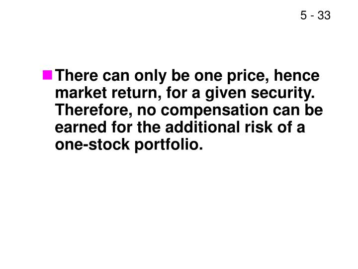 There can only be one price, hence market return, for a given security.  Therefore, no compensation can be earned for the additional risk of a one-stock portfolio.