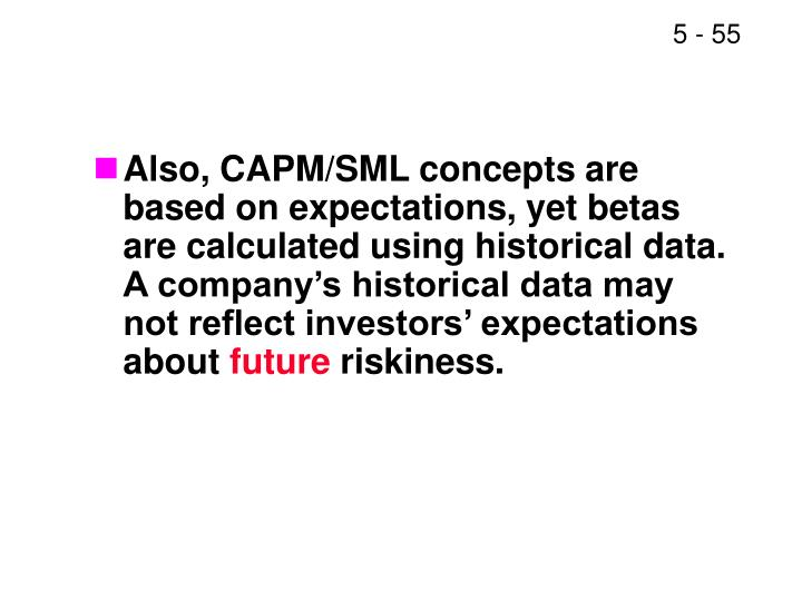 Also, CAPM/SML concepts are based on expectations, yet betas are calculated using historical data.  A company's historical data may not reflect investors' expectations about