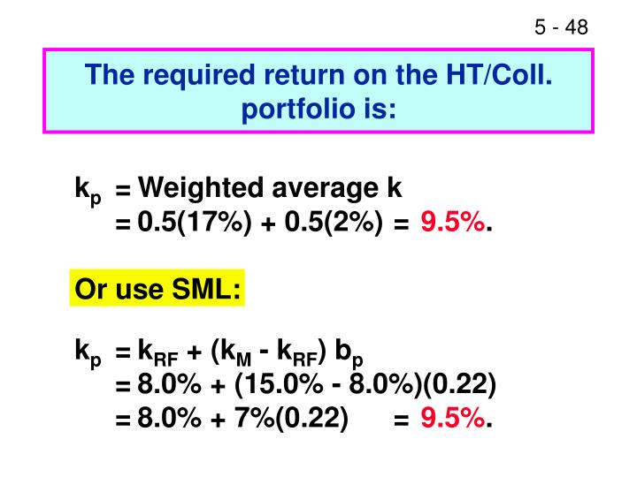 The required return on the HT/Coll. portfolio is: