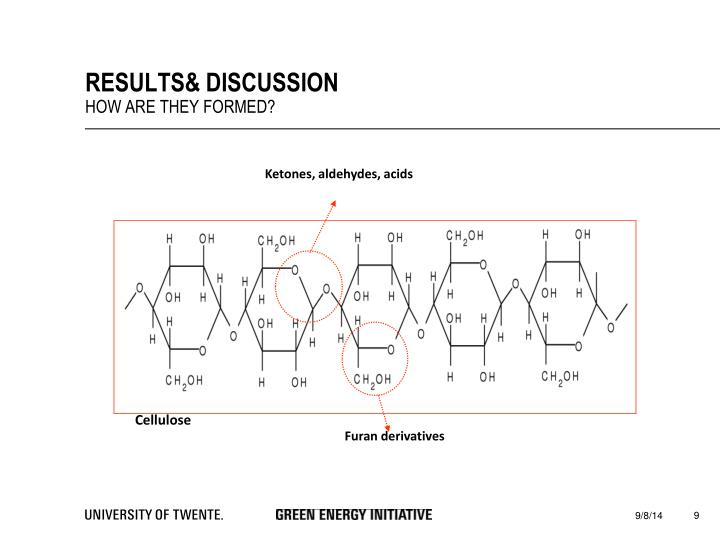 Ketones, aldehydes, acids