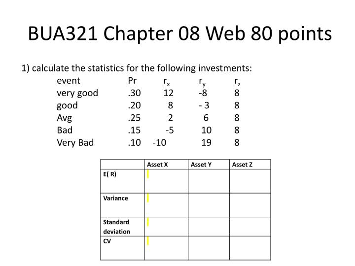 BUA321 Chapter 08 Web 80 points