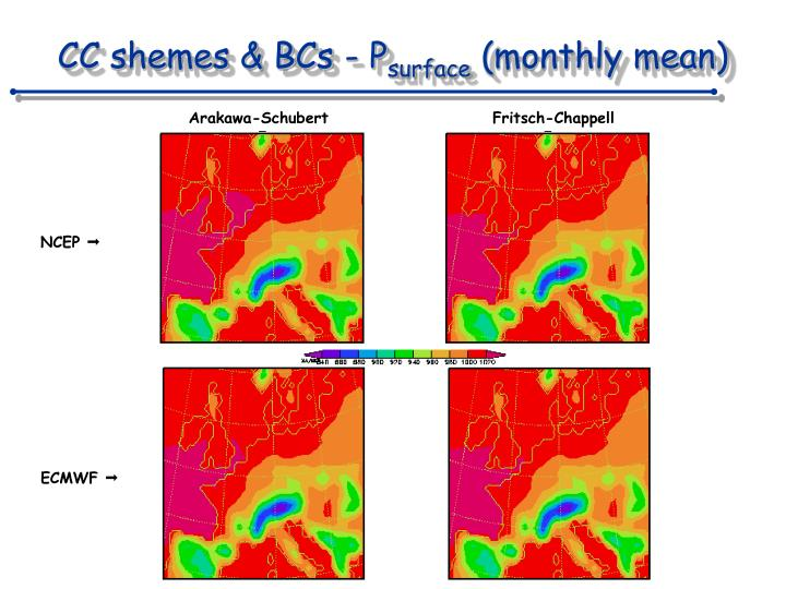 CC shemes & BCs - P