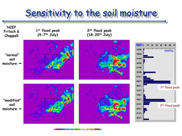 Sensitivity to the soil moisture