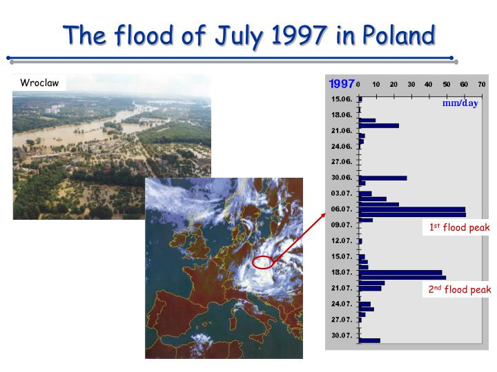 The flood of July 1997 in Poland