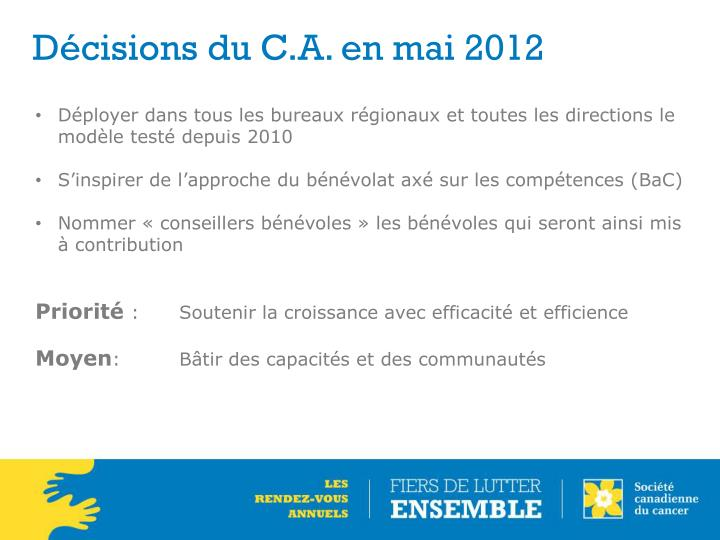 Décisions du C.A. en mai 2012
