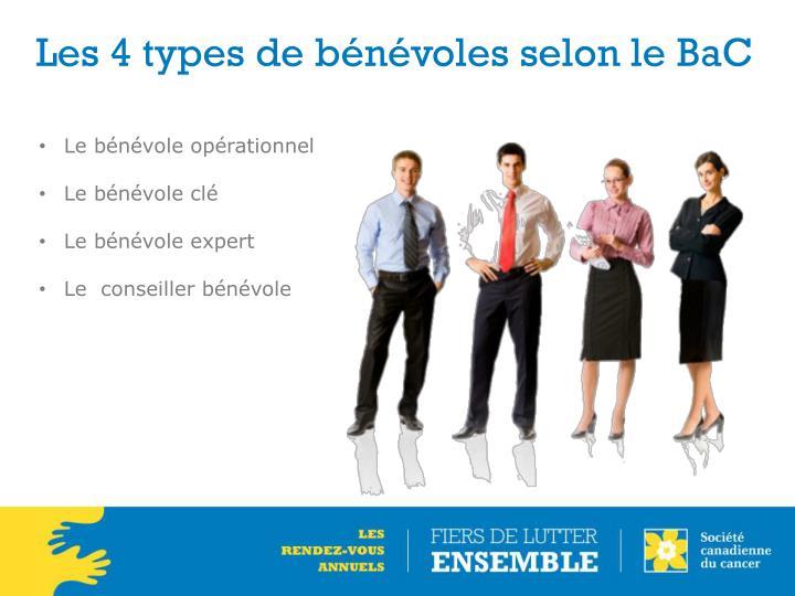 Les 4 types de bénévoles selon le