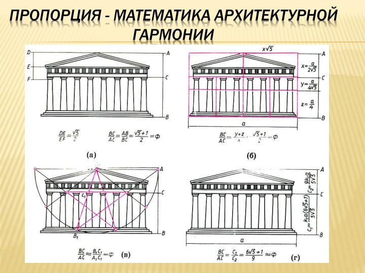 Пропорция - математика архитектурной гармонии