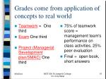 grades come from application of concepts to real world