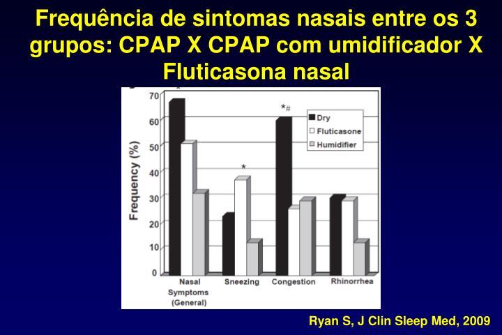 Frequência de sintomas nasais entre os 3 grupos: CPAP X CPAP com umidificador X