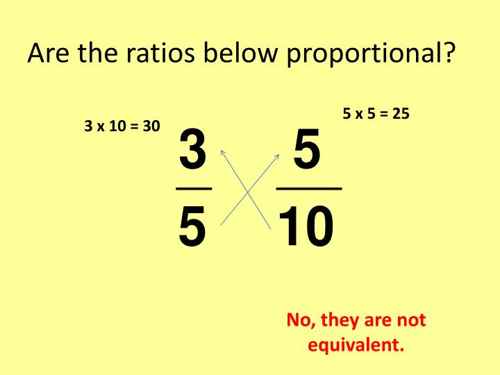 Are the ratios below proportional?