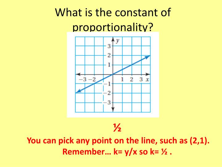 What is the constant of proportionality?