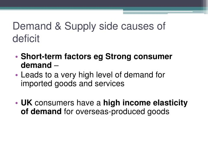 Demand & Supply side causes of