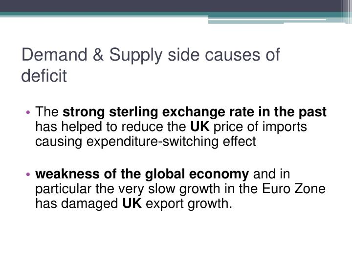 Demand & Supply side causes of deficit