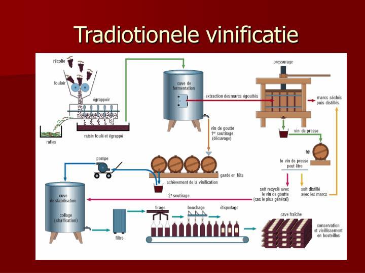 Tradiotionele vinificatie