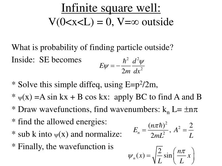Infinite square well: