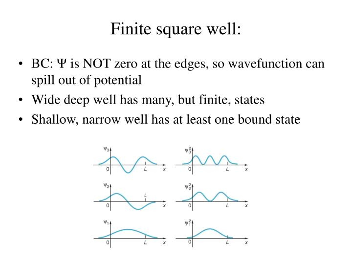 Finite square well: