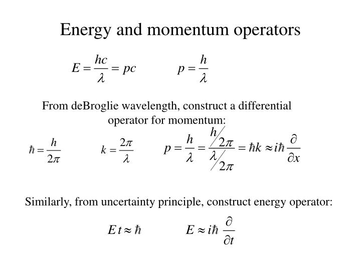 Energy and momentum operators