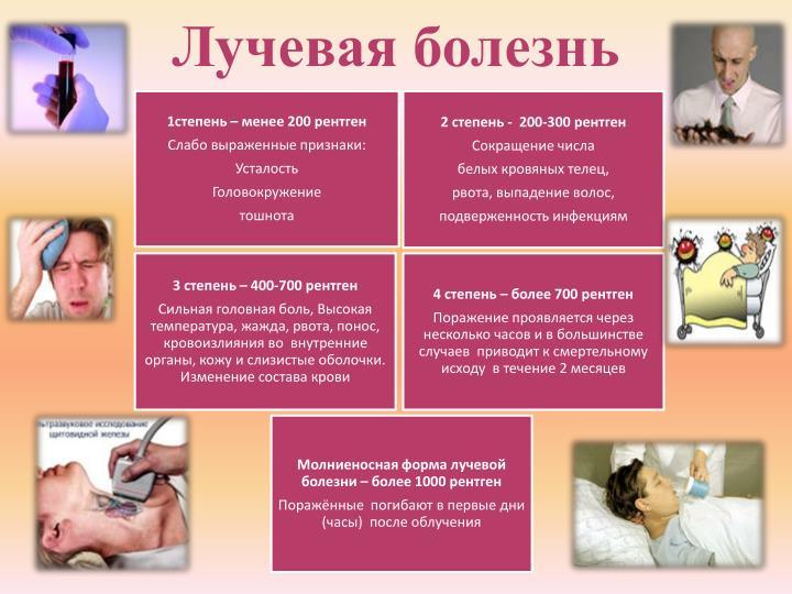 Эффективные препараты для похудение. Рейтинг препаратов для похудения: 5 самых