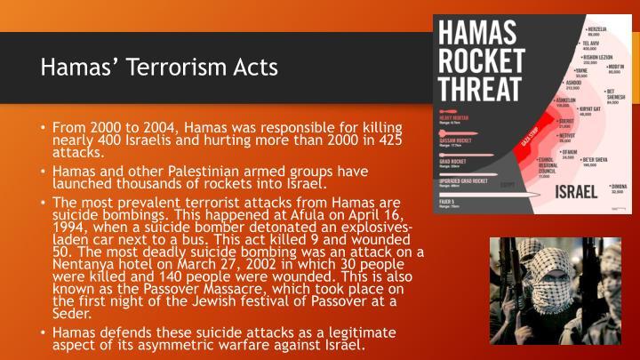 Hamas' Terrorism Acts