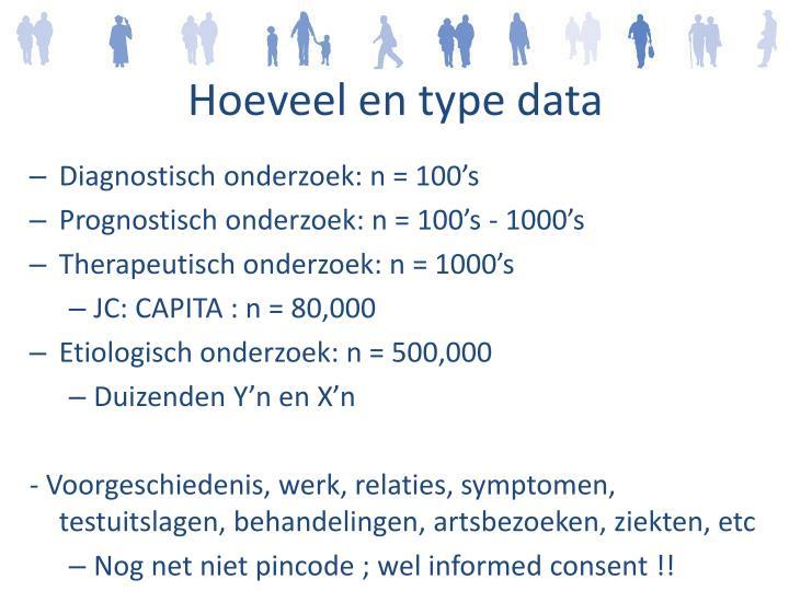 Hoeveel en type data